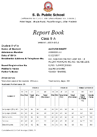 Latest CBSE cce report card format for session 2012-2013